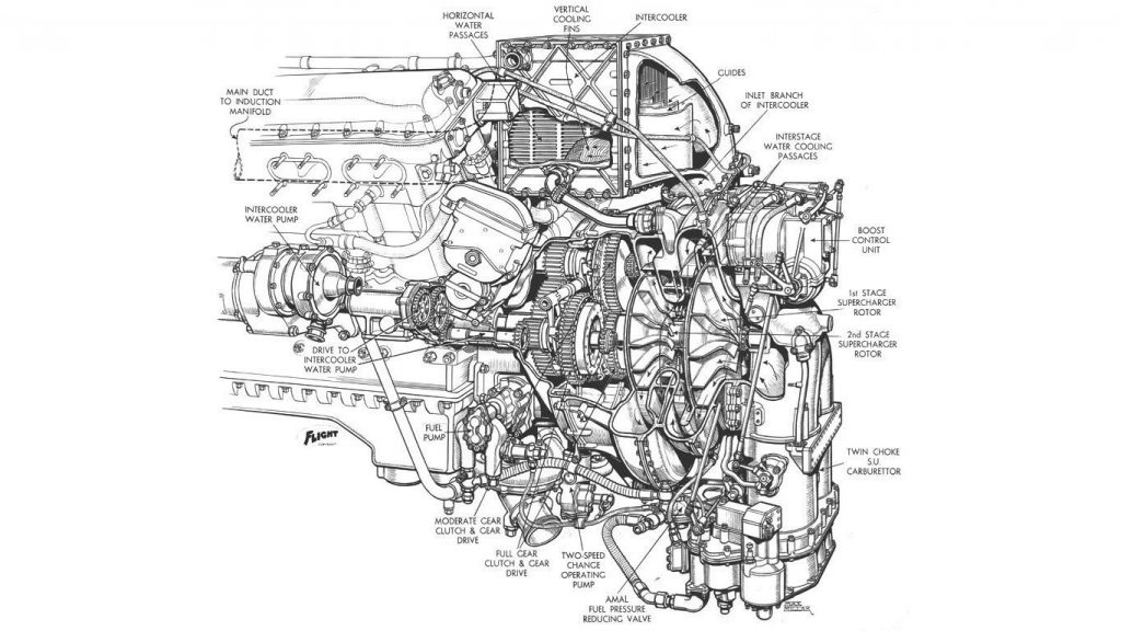 Engine by Sir Stanley Hooker